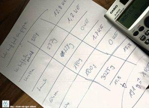 Essen Berechnen : essen berechnen kohlenhydrate berechnen ~ Themetempest.com Abrechnung