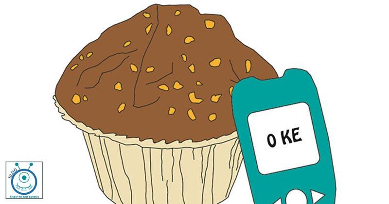 blog kinder diabetes rezept muffins ohne ke be